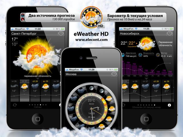 прогноз погоды iphone и для ipad