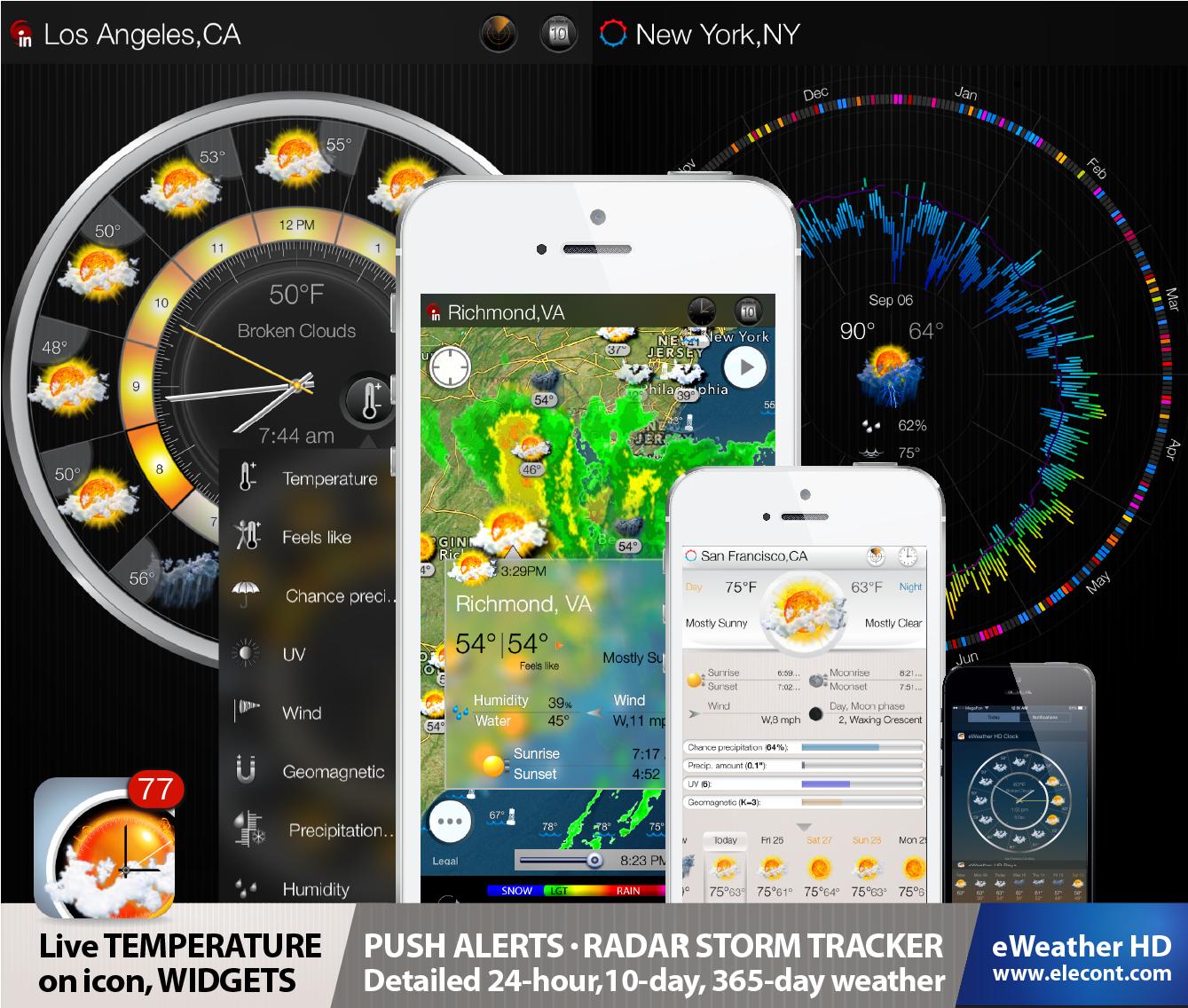 eWeather HD - прогноз погоды на море на месяц, на год, на 10 дней, программа для iphone и ipad