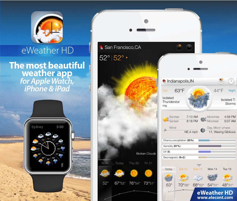 apple_watch_iphone_ipad_weather_forecast