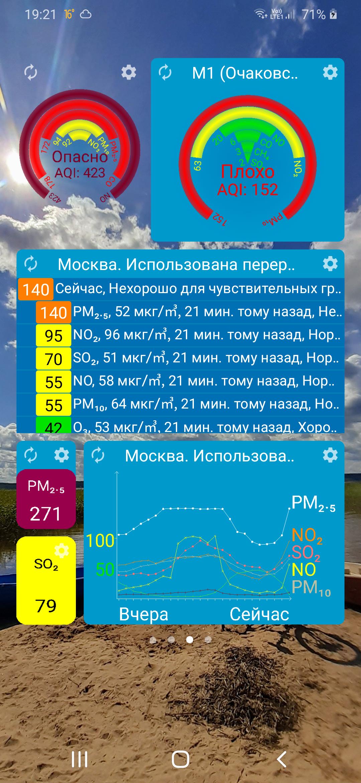 Виджеты качества воздуха
