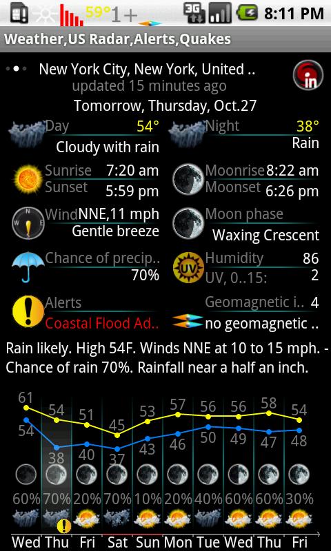 Elecont Weather на плашете