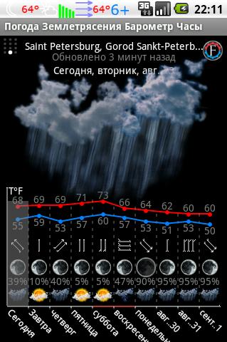 10-ти дневный прогноз погоды для Android